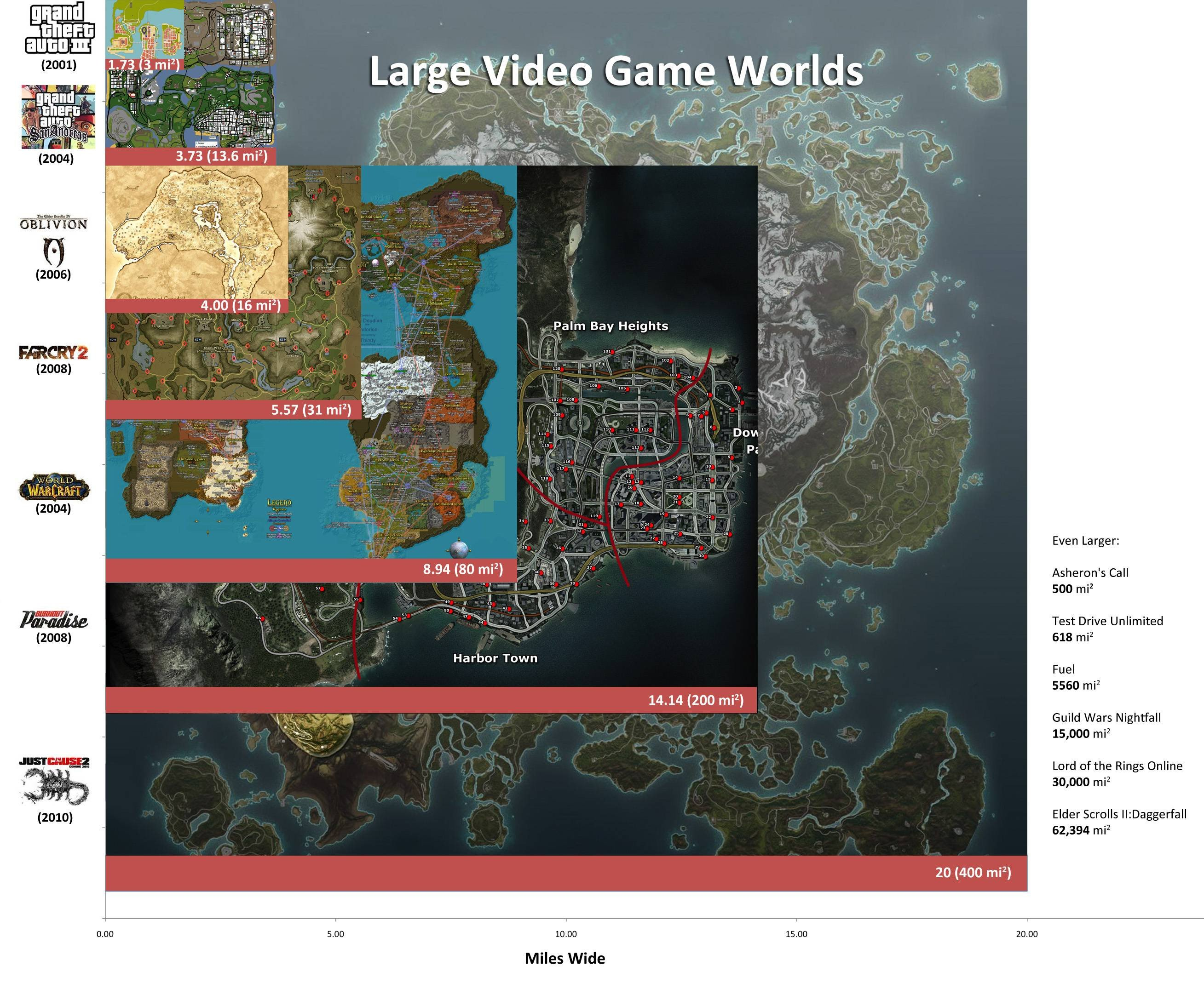 Which MMO has the largest open world? — MMORPG.Forums