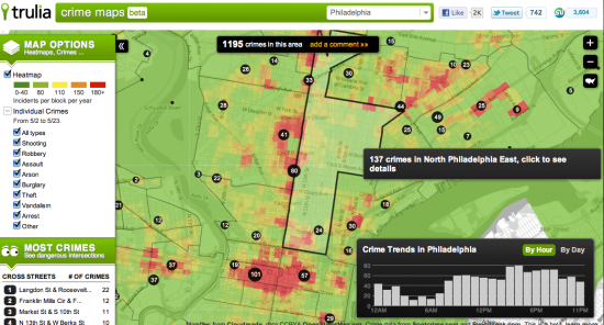 Trulia Crime Maps Service Tracks Neighborhood Statistics