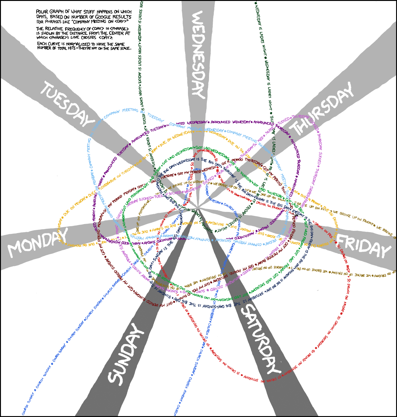Nothing Found For Xkcd Polar Graph Xkcd Fullsize