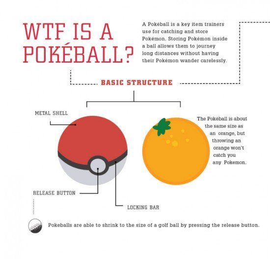 There Have Always Been A Lot Of Questions As To How Pokeballs Really Work Okay Maybe Thats The Wrong Way Put It Still Just Try Tell Me That You