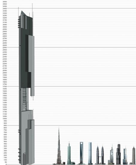 geek-news-half-life-citadel-size-compari