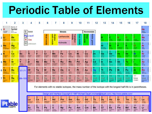 New element ununpentium 115 discovered the mary sue for 115 on the periodic table