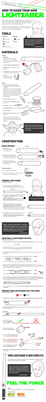 lightsaber infographic