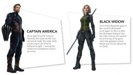 infinity war character bios