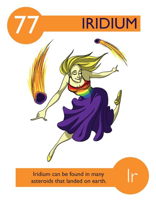 77_iridium-copy