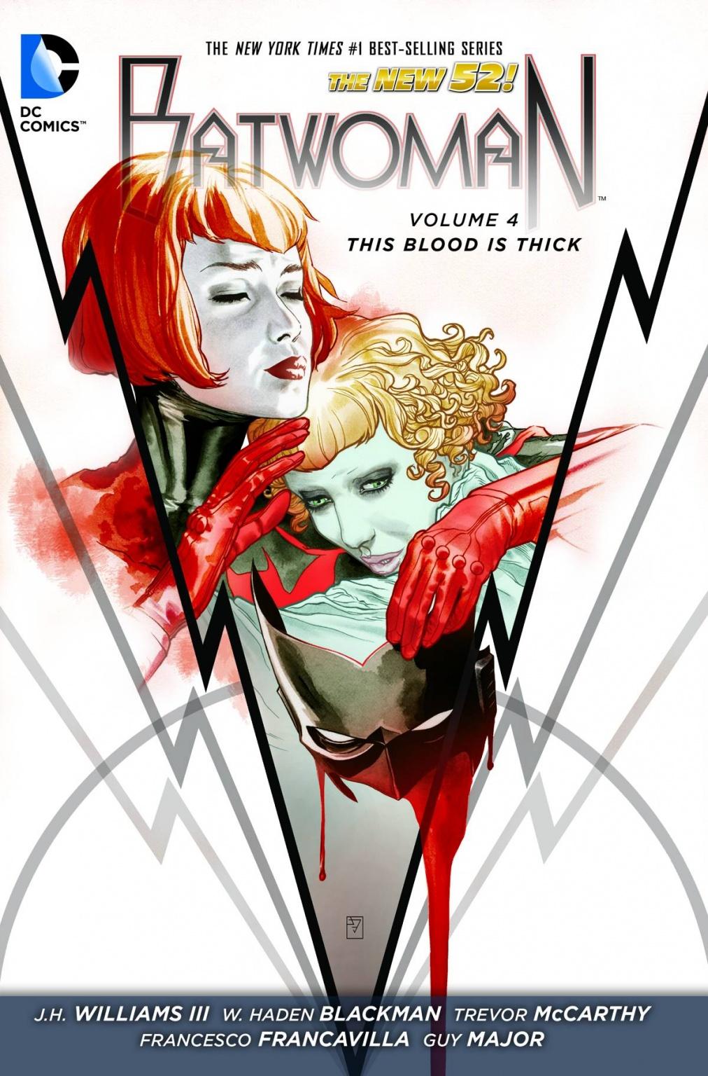 <eM>Batwoman Vol. 4: This Blood is Thick</eM>