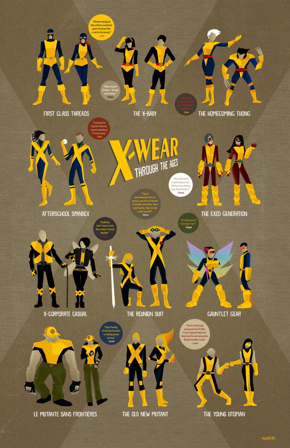 X-Wear, Part One