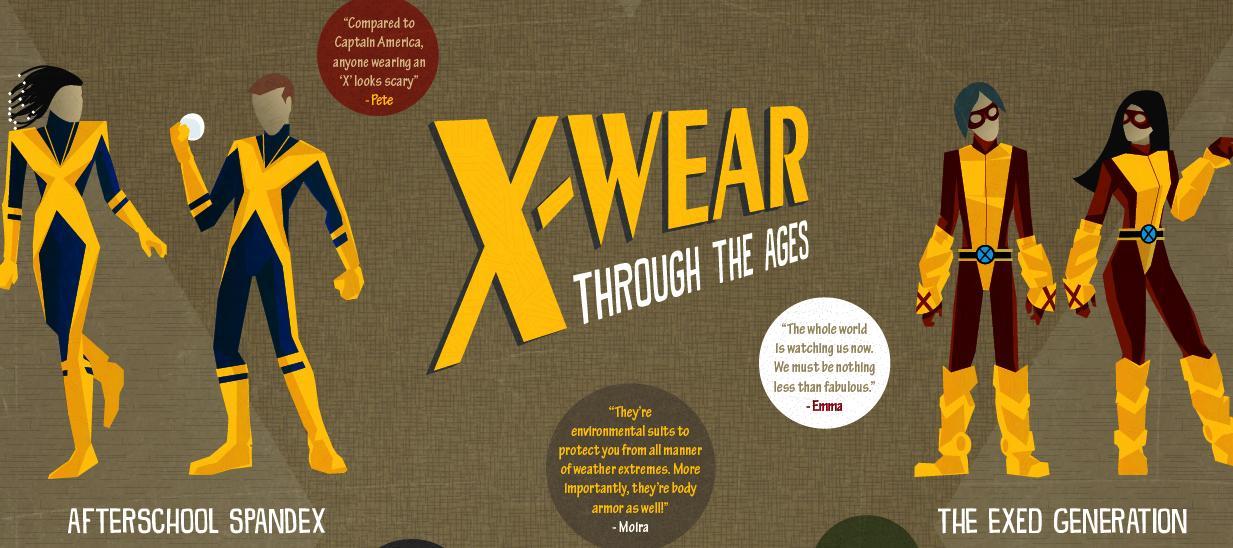 X-Wear, Part Three